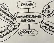 Kommunedelplaner (3)