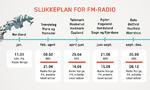 Slukkeplan - Det digitale radioskiftet