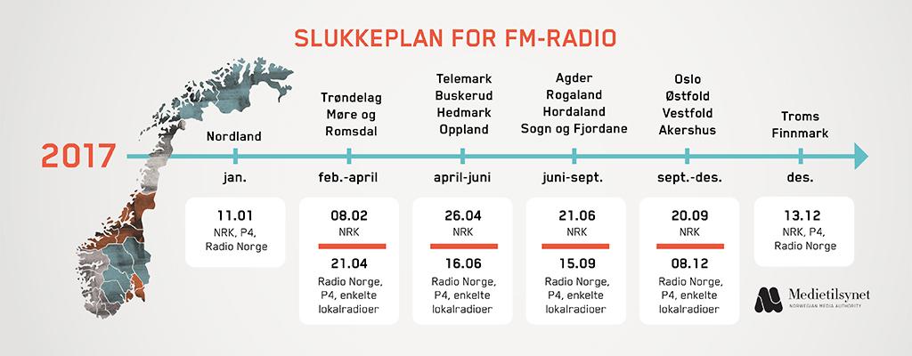 Slukkeplan FM.jpg