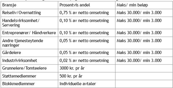Skjermbilde 2017-05-03 kl. 22.23.59.png