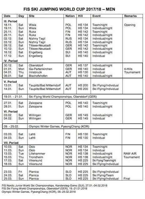 Le calendrier de la coupe du monde de saut ski 2018 ski - Coupe du monde ski alpin 2015 calendrier ...