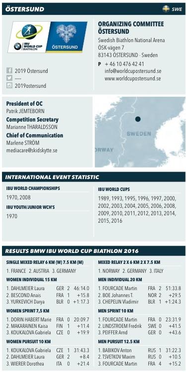 Biathlon coupe du monde stersund le programme complet - Classement coupe du monde de biathlon ...