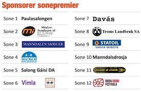 Sonesponsorer - Manndalen fiskefestival 2014