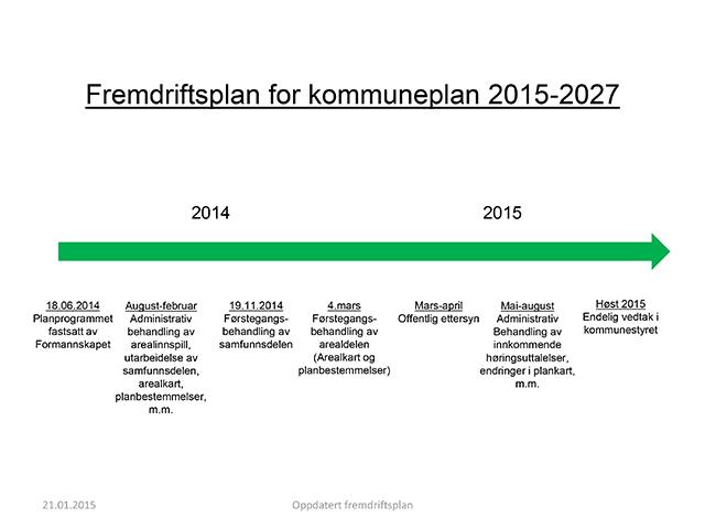 Fremdriftsplan for kommuneplan 2015-2027.jpg
