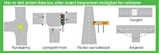 Ulovlig reklame langs offentlig vei illustrasjonsbilde 2_560x187.jpg