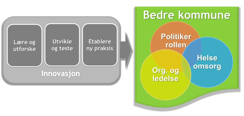 bedre_kommune_ny_modell u logo.jpg