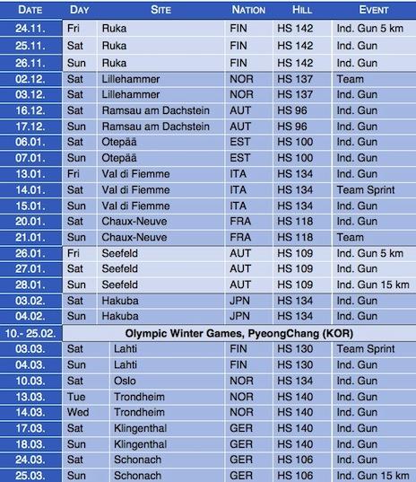 Le calendrier de la coupe du monde de combin nordique - Coupe du monde ski alpin 2015 calendrier ...