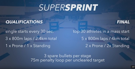 SUPER SPRINT.jpg