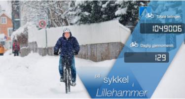 Sykkelbyen Lillehammer
