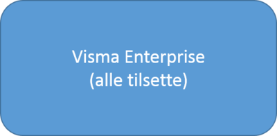 Visma Enterprise_400x196.png