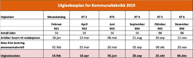 KT Produksjonsplan 2019 3.0 nett.png