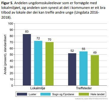 tabell folkehelse 2.JPG
