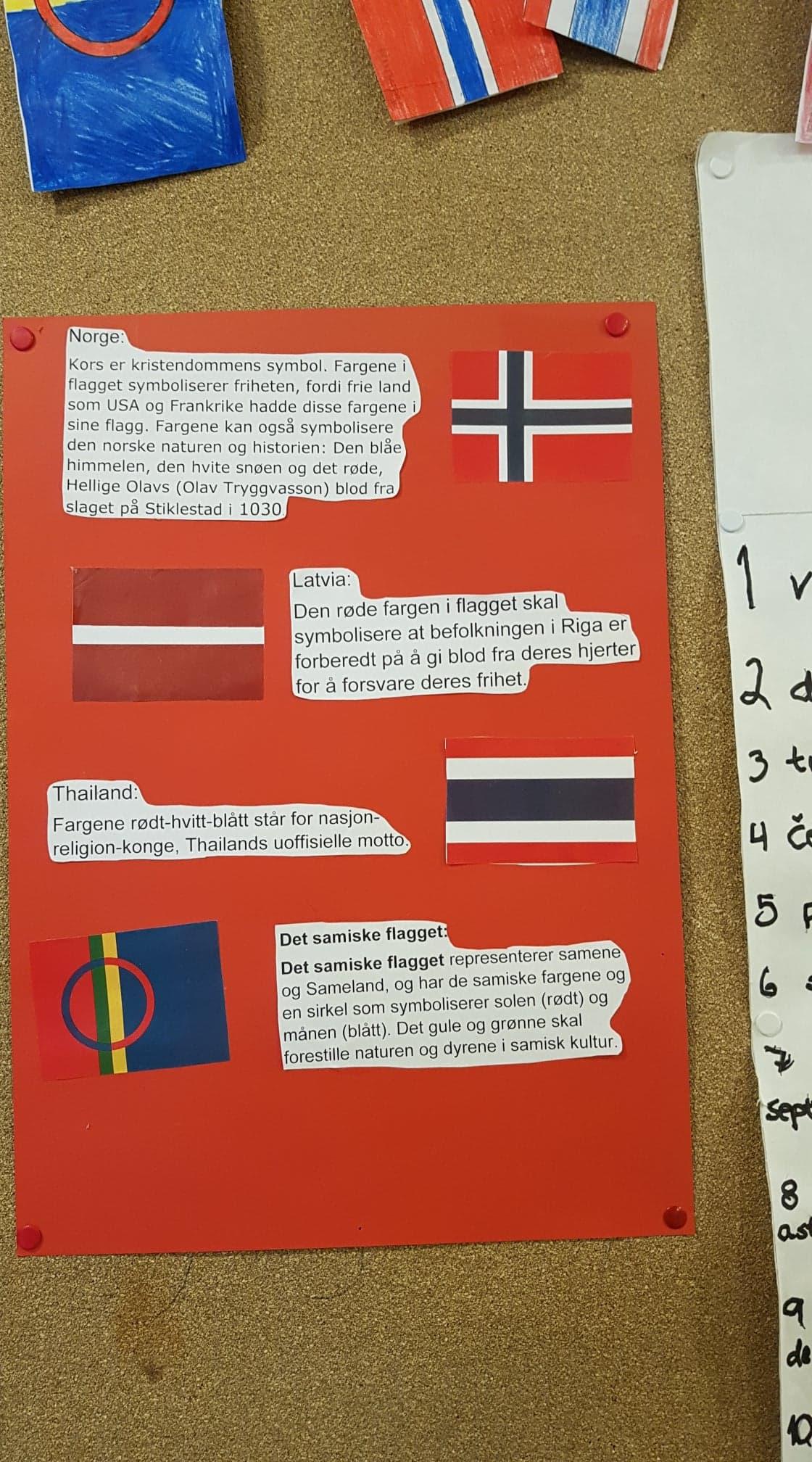 Flaggene symboliserer