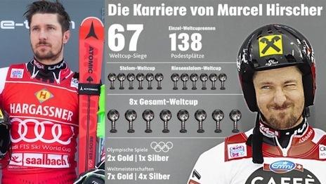 Hirscher stats.jpeg
