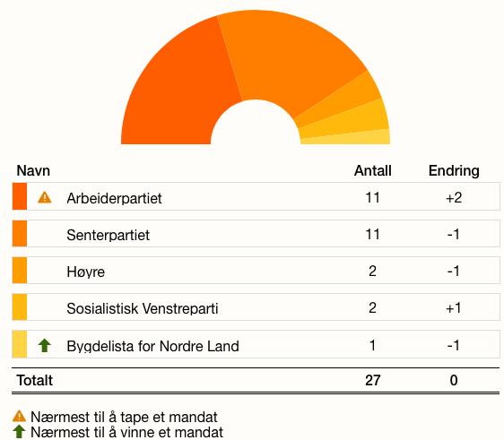 Skjermbilde 2019-09-10 kl. 18.39.34.png