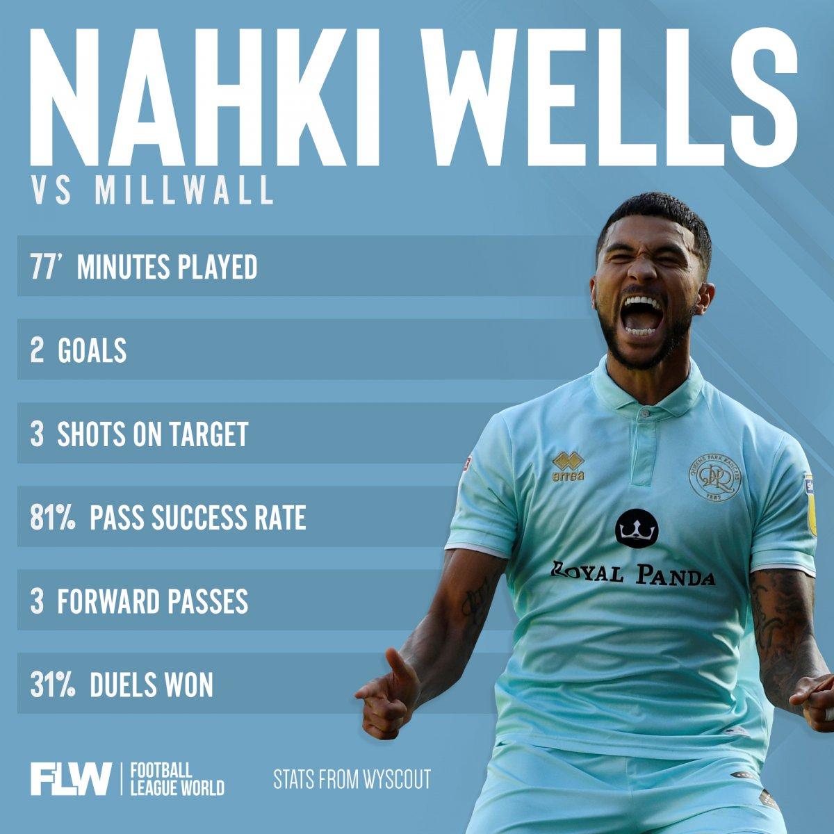 Nahki-Wells-performance-v-Milwall.jpg