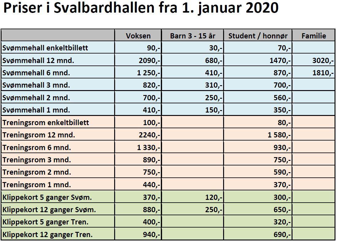 Priser i Svalbardhallen 2020
