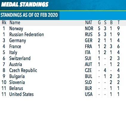 Medal Biathlon Mondiaux Jeunes et Juniors 2020.jpg