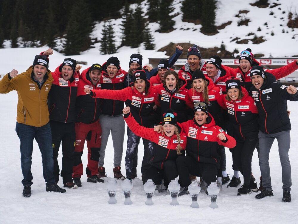 JUnior Cup Swiss