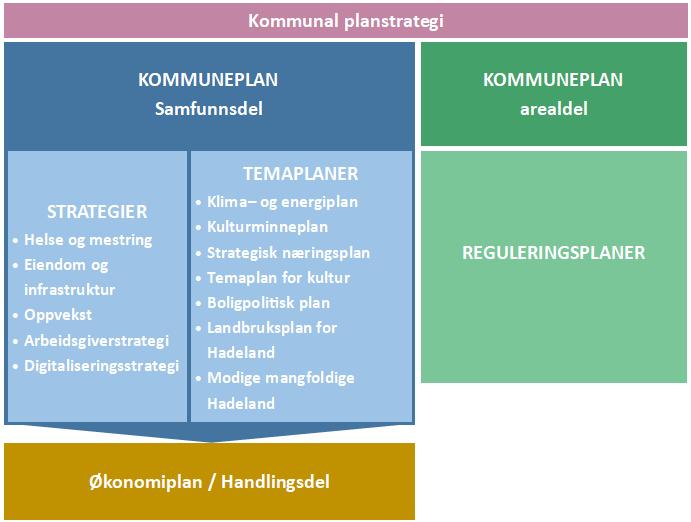 plansystem 2020 - 2023.jpg