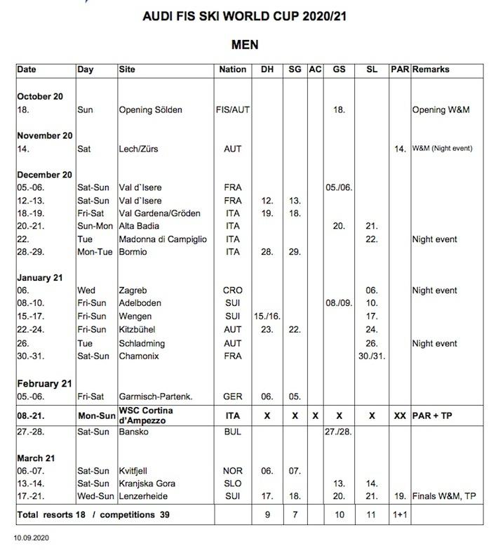 Ski alpin   Le calendrier de la coupe du monde 2021   Sports Infos