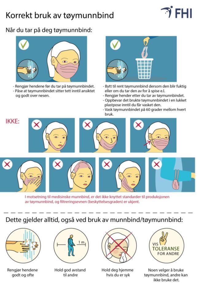Korrekt_bruk_av_tøymunnbind_fhi.jpg