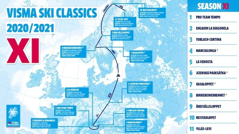 Calendrier Tempo 2021 Ski de fond   Ski Classics   Le calendrier 2021   Sports Infos