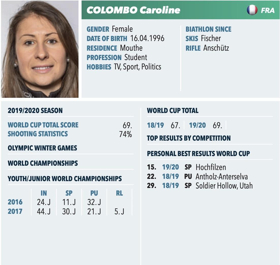 Fiche Caroline Colombo.jpg