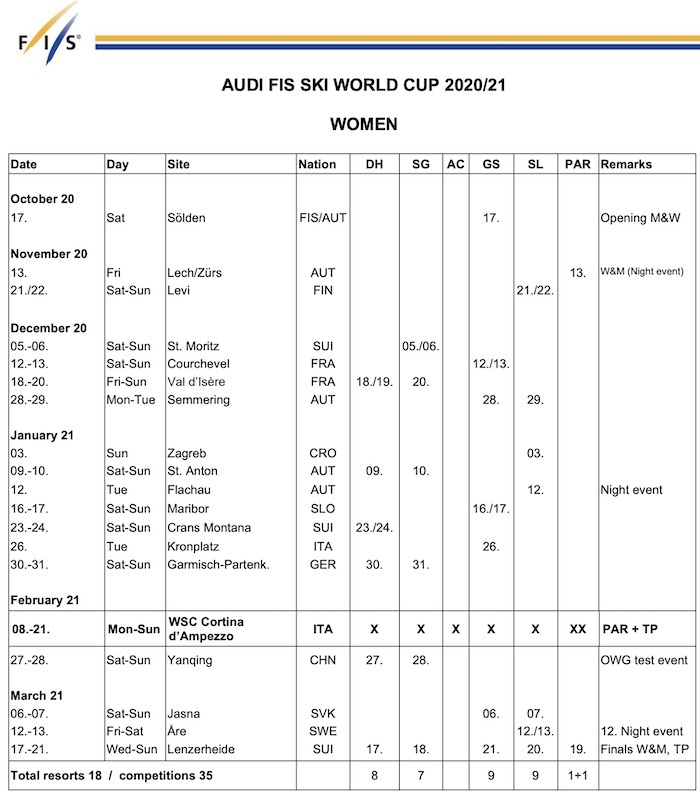 Ski alpin   Le calendrier de la coupe du monde dames 2021   Sports