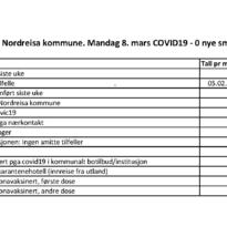 Kopi av UKE 10 Ukentlig rapportering fra smittevernlege til kriseledelse (002)