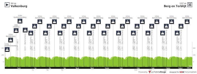 amstel-gold-race-2021-result-profile-090faf64a7.jpeg