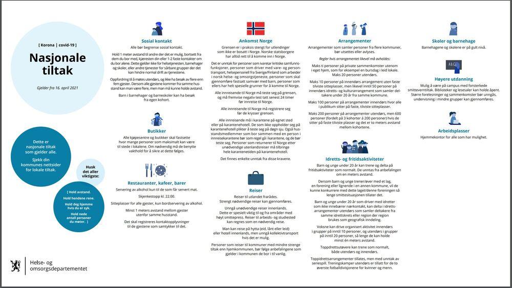nasjonale retningslinjer korona[1].JPG