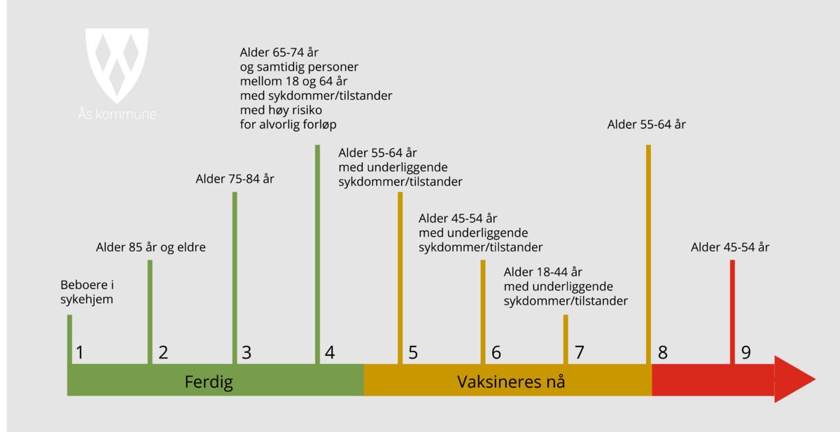 Vaksinetidslinje-4_1200x617[1].png
