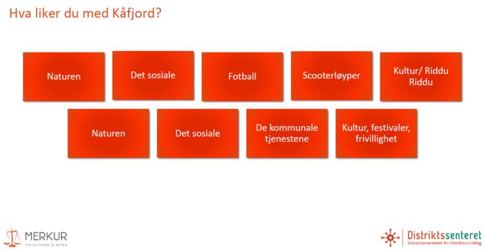 Hva liker du med Kåfjord_700x362.png