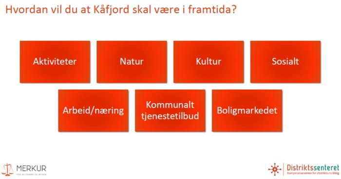 Kåfjord i framtida_700x368.png