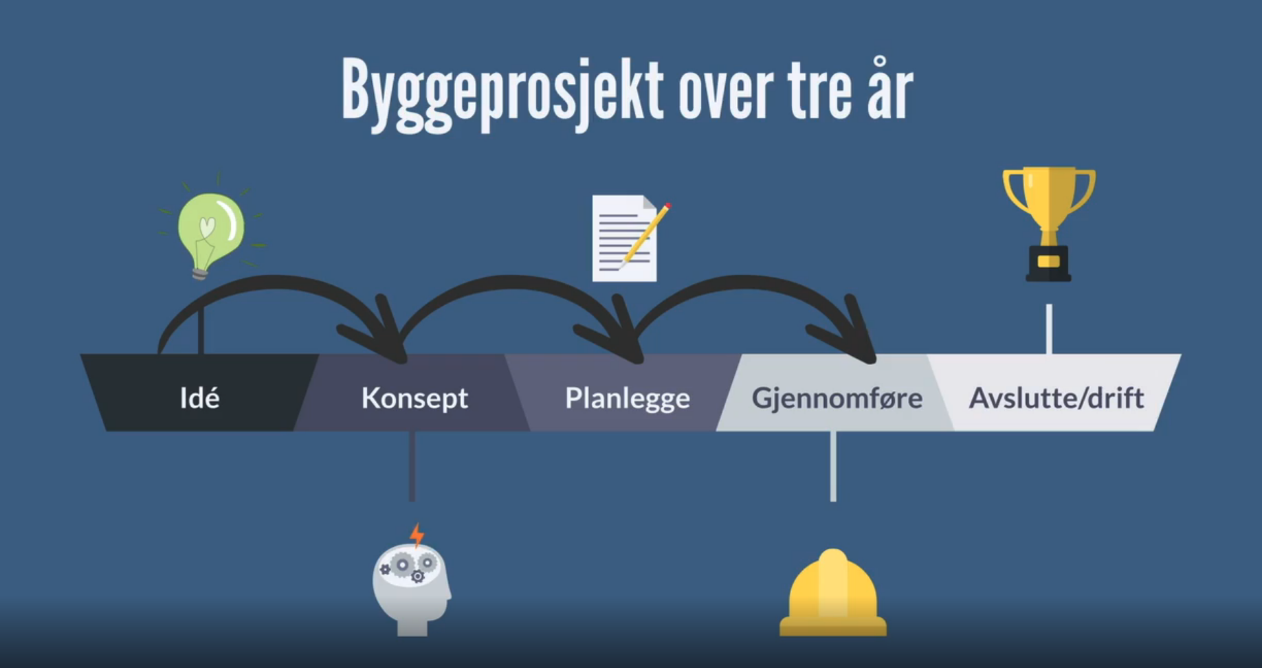 Prosjekt Rælingen kommune.png