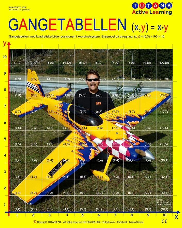 210928_37_Gangetabellen_som_koordinatsystem_med_bilde_av_fly_no